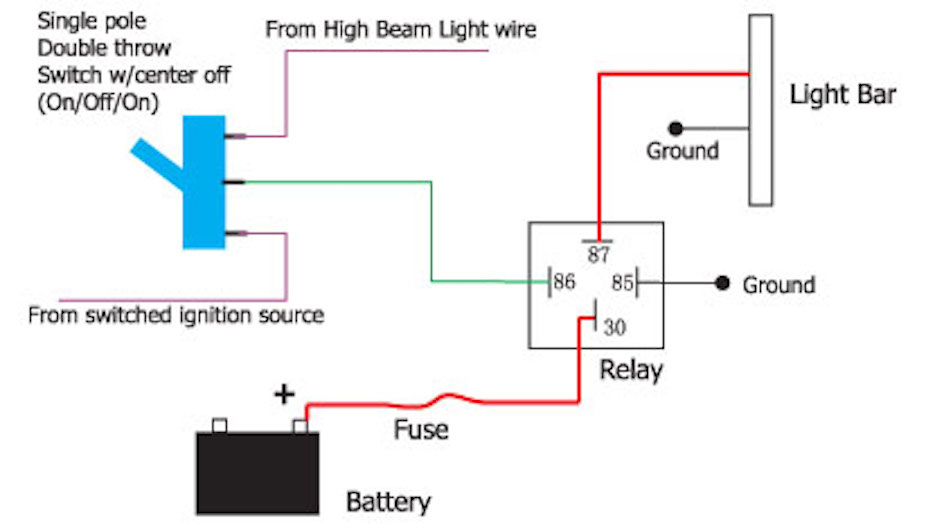 Name:  Focus RS Light Bar High Beam Wiring Diagram.jpg