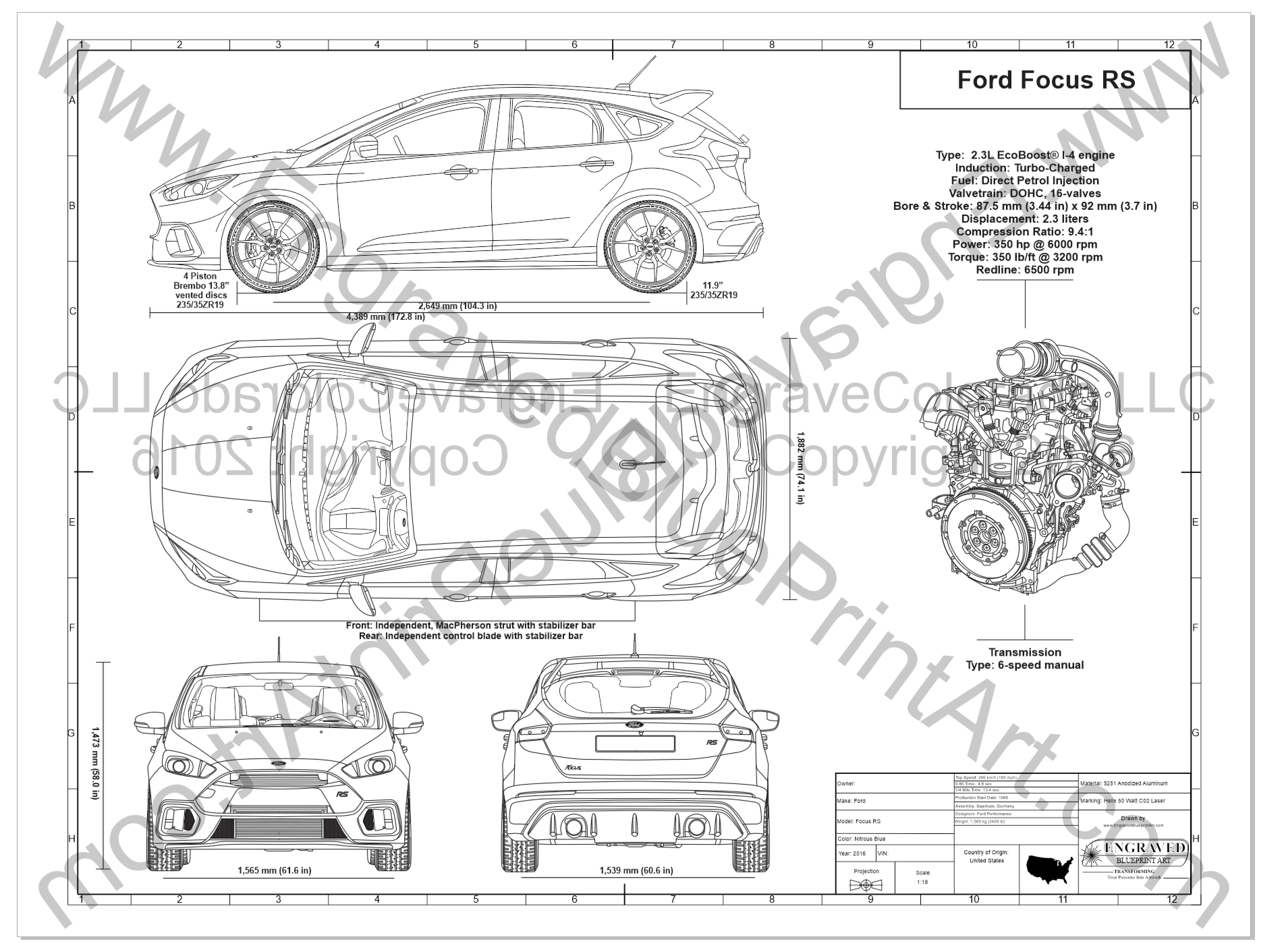 Group buy is now active engraved focus rs blueprint name icmfullxfull13193612549qfhyb3v9s0www8sswgg views 1602 size 115 mb malvernweather Choice Image